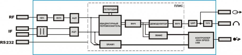 блоксхема.jpg
